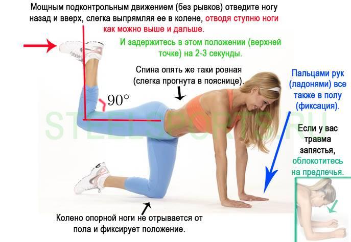 Упражнение отведение ноги в сторону в положении стоя на коленях