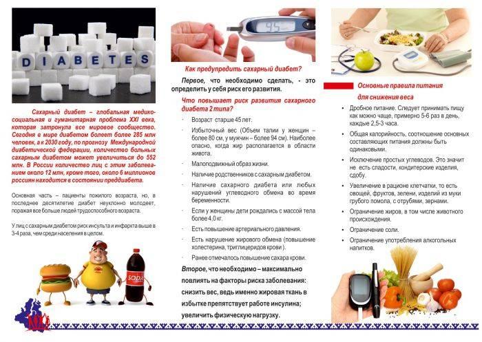 Коронавирус и сахарный диабет: принципы ведения пациентов