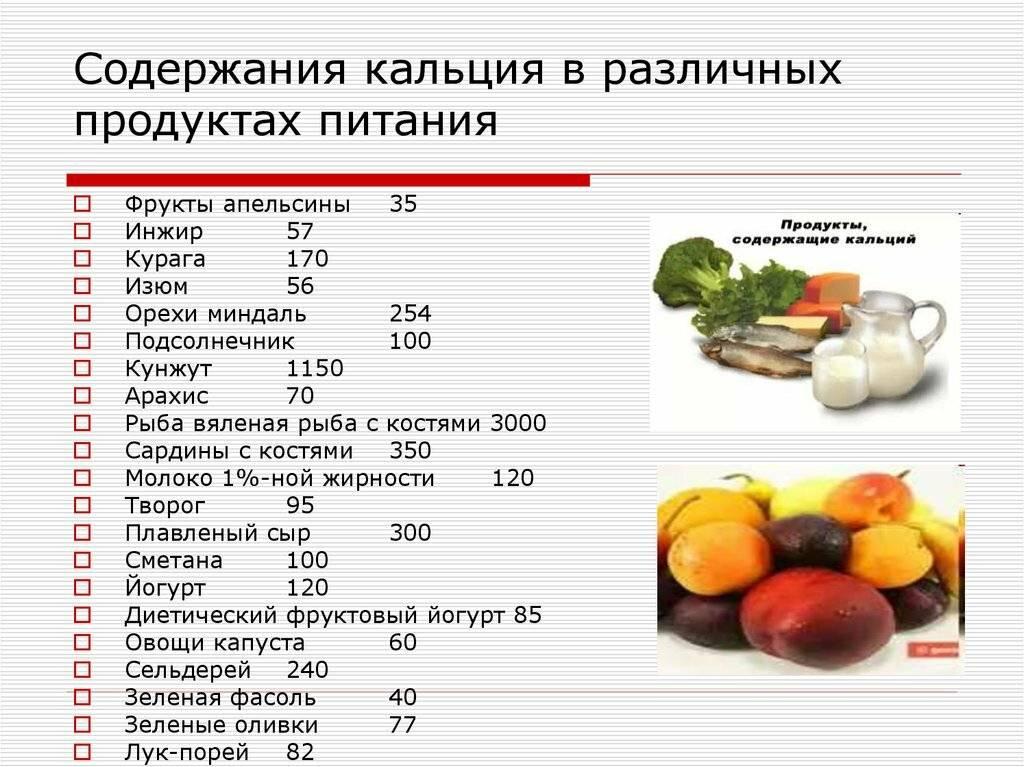 Натуральные источники полезных витаминов и минералов - подборка лучших продуктов питания