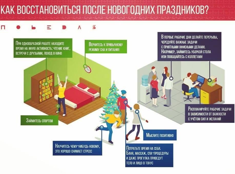 Как восстановиться после новогодних праздников? депрессия после встречи нового года, особенности состояния. как прийти в себя?