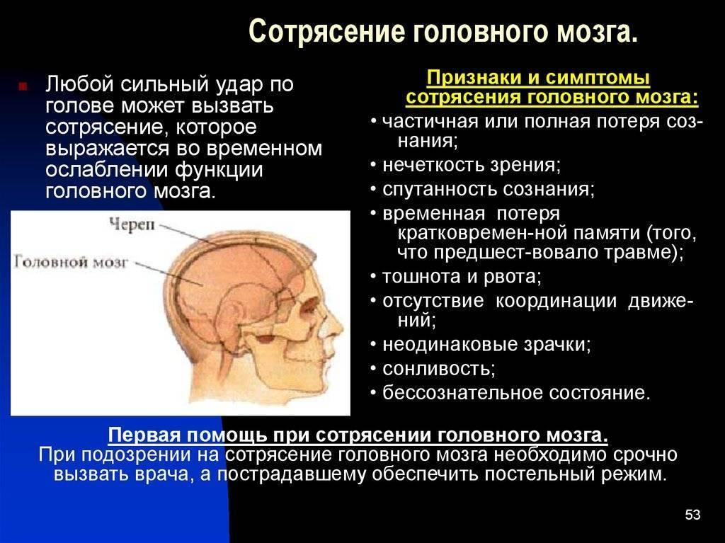 Черепно-мозговые травмы, сотрясение мозга, ушиб мозга. симптомы, последствия и лечение.