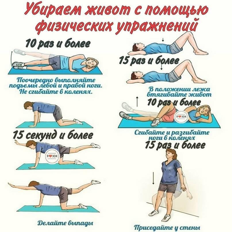 Рецепты настоек и отваров из имбиря для похудения