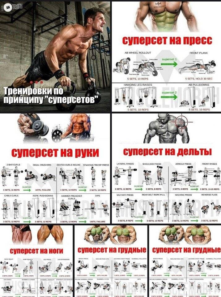 Упражнения для закачки плеч в конце тренировки