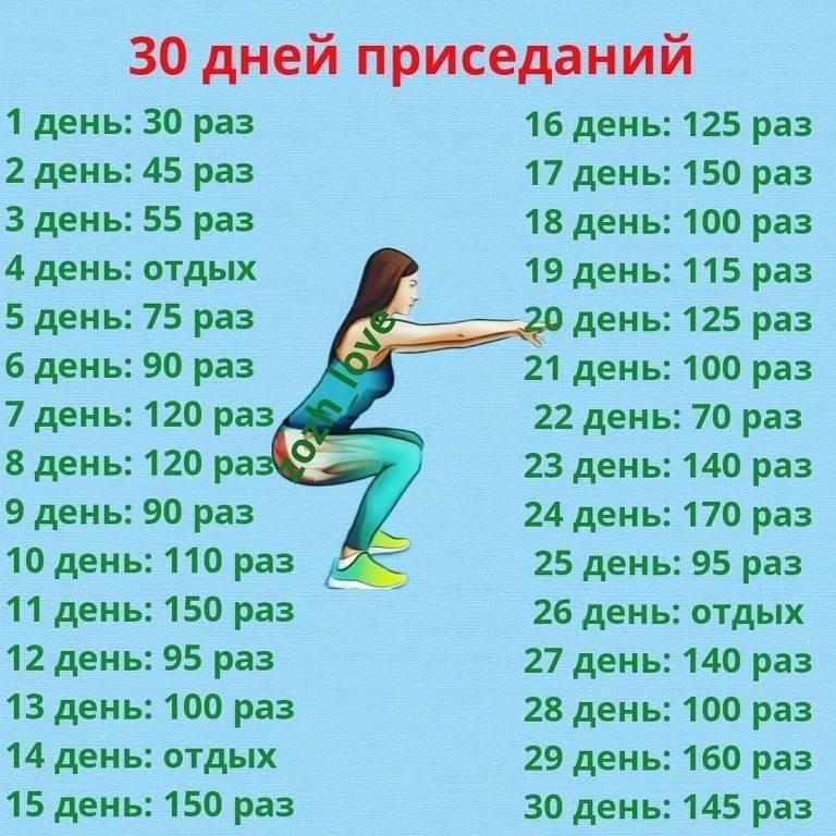 Планка на 30 дней для похудения