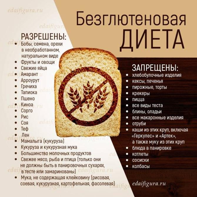 Безглютеновая диета — википедия