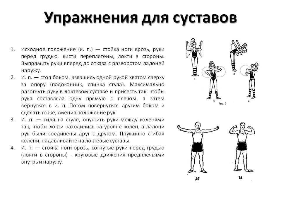 Упражнения для колен для снятия боли - проект живые колени