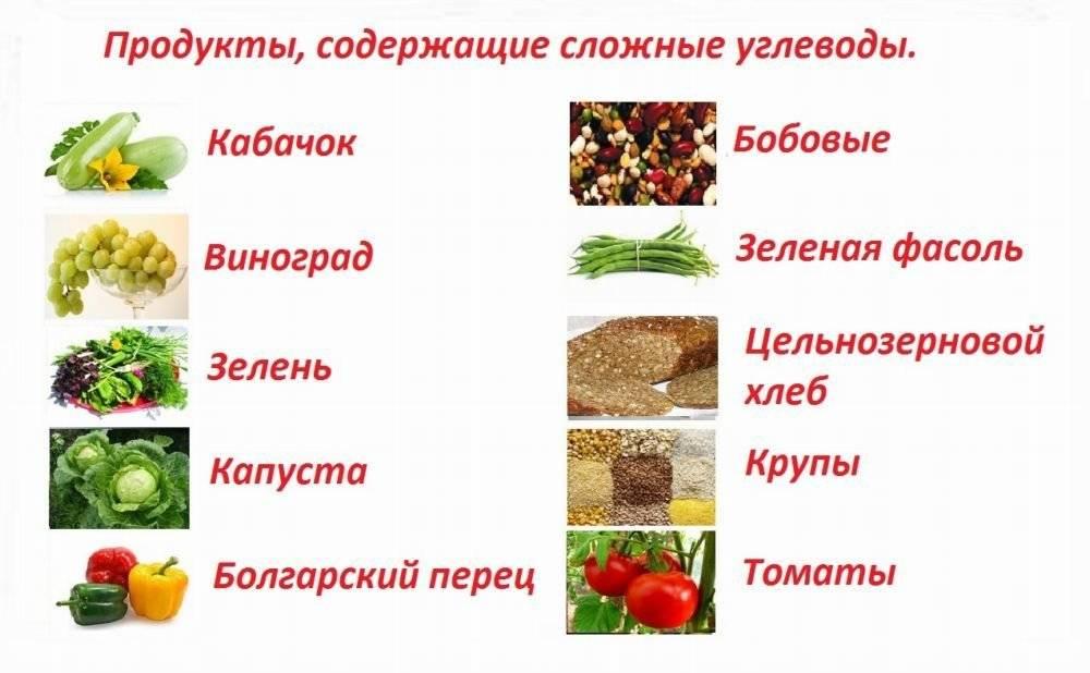 Продукты, содержащие углеводы – таблица (список) для похудения