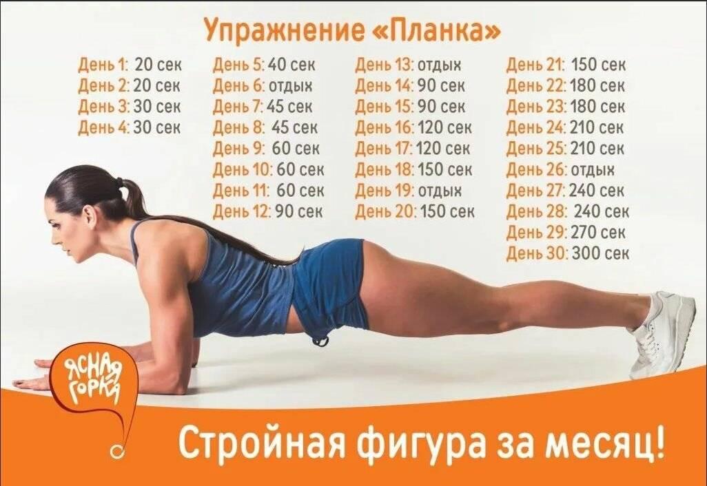 Упражнение «планка»: польза и вред