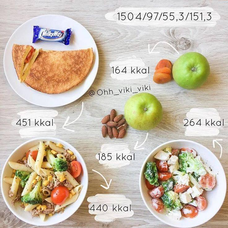 ➤➤➤ меню на 1500 ккал на день - здоровый образ жизни