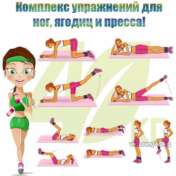Как уменьшить объем бедер и ягодиц: упражнения для уменьшения бедер, попы в домашних условиях