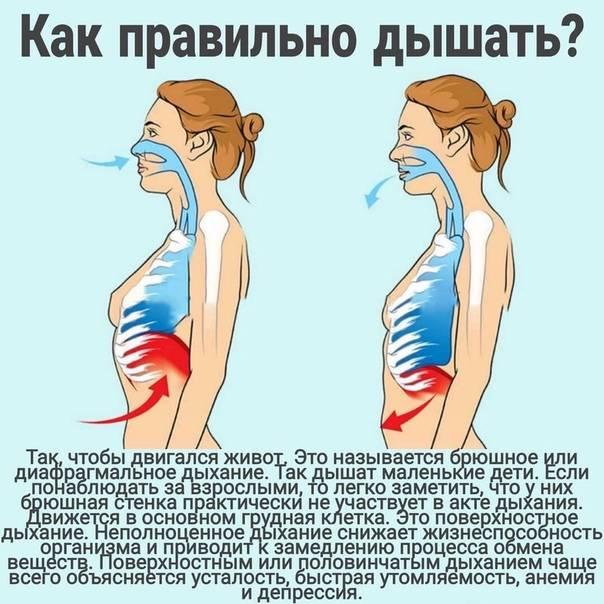 Дыхательные упражнения для увеличения объема легких