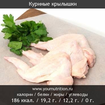 Куриные крылышки — калорийность