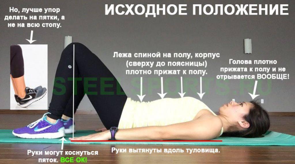 Подъем ног в висе