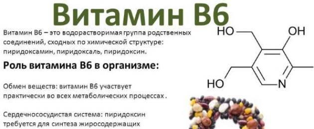 Витамин b3/pp, никотиновая кислота, ниацин   food and health