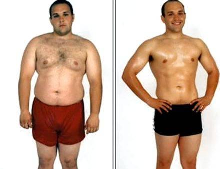 Как убрать жир с грудных мышц мужчине: советы тренера