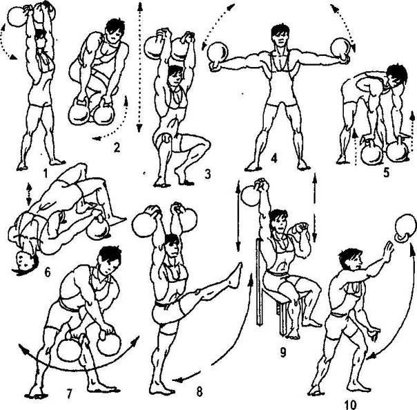 Тренировка с гирей: комплекс самых эффективных упражнений - tony.ru