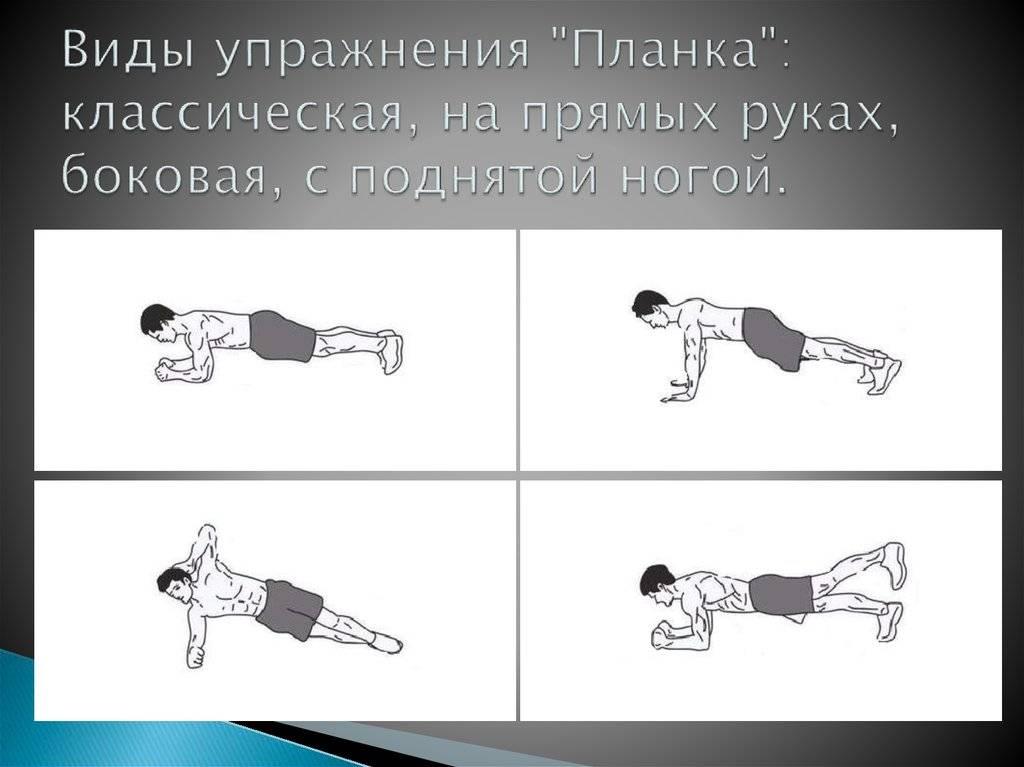 Планка: техника и варианты выполнения упражнения + видео
