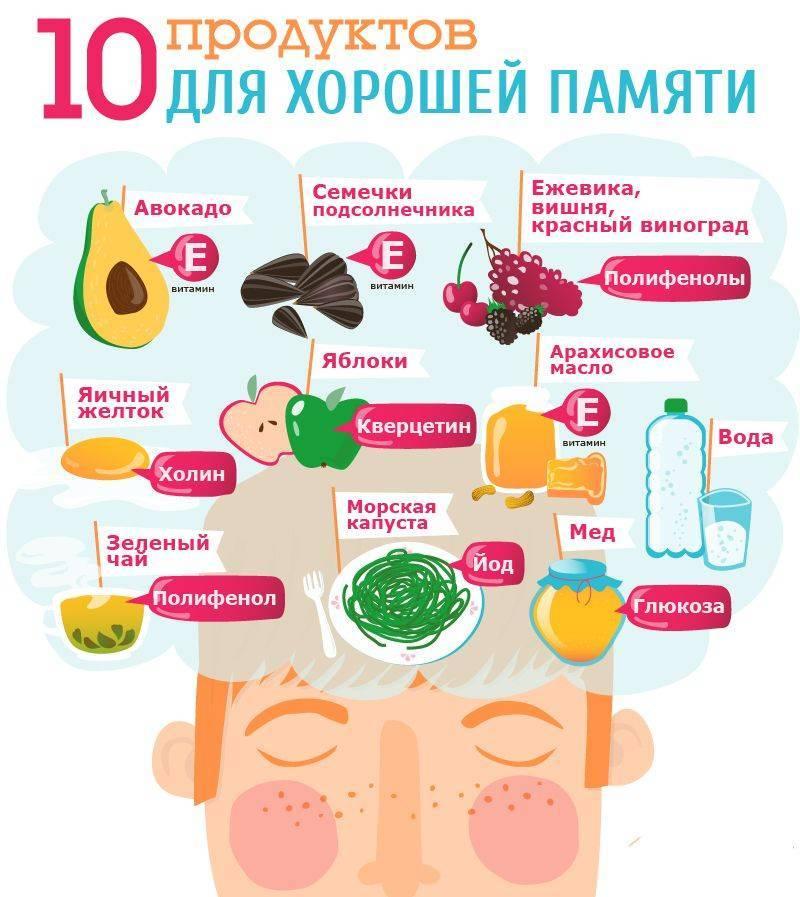 10 самых полезных продуктов для мозга