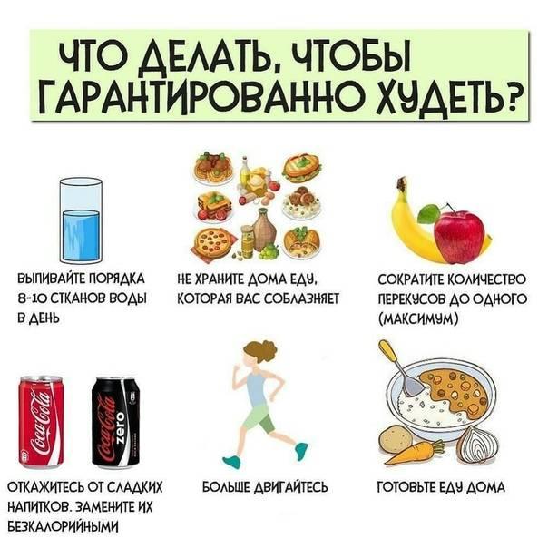 12 популярных диет для похудения | food and health
