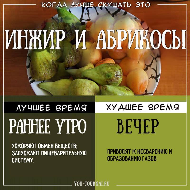 Как есть фрукты по этикету: яблоко, апельсин, банан, арбуз, грейпфрут, киви, виноград, хурму