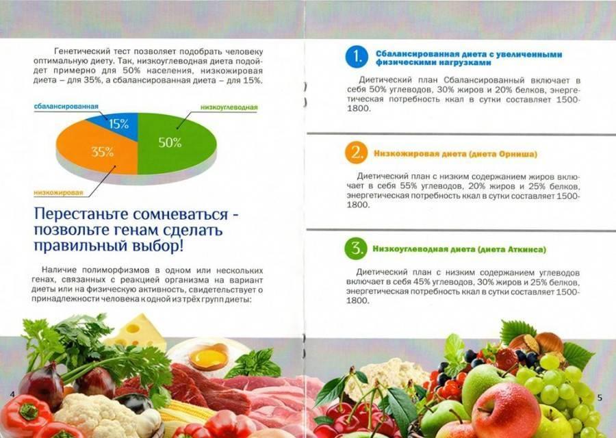 Низкоуглеводная диета для похудения: таблица, список продуктов, рецепты, меню на неделю