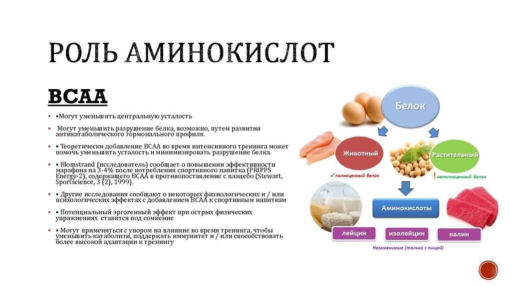 Изолейцин + продукты богатые изолейцином