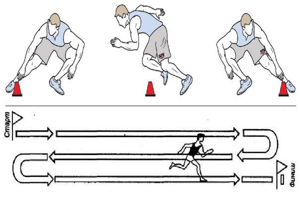 Челночный бег: как правильно бегать 3х10 и 10х10, техника выполнения