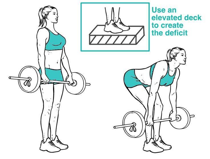 Как правильно делать становую тягу - dailyfit
