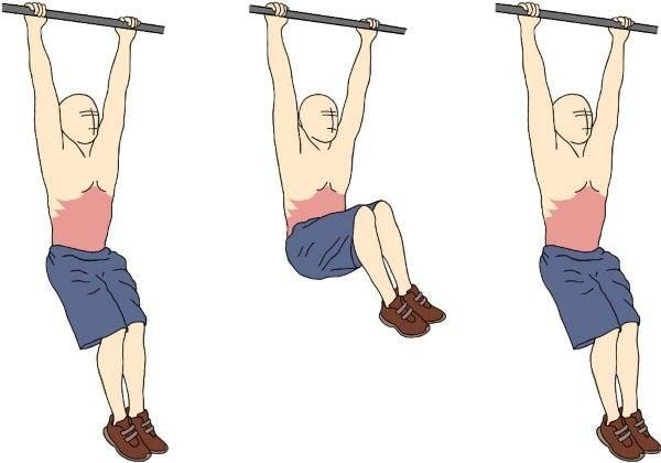 Подъем прямых ног в висе на перекладине (турнике)