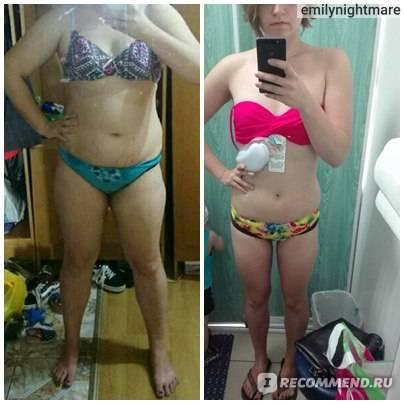 Самые эффективные диеты для похудения на минус 20 кг за месяц