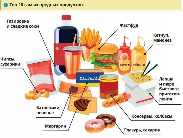 Рейтинг самых вредных продуктов питания для человека, для детей, топ самых вредных продуктов для фигуры