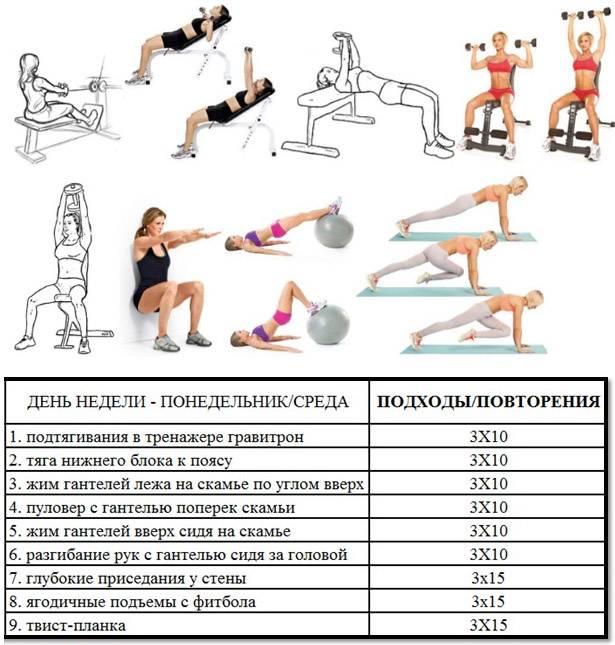 Тренировка дома. как делать упражнения в домашних условиях?