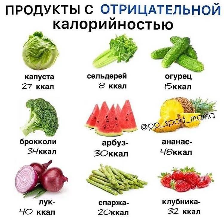 Самые низкокалорийные продукты для похудения: таблица с указанием калорий