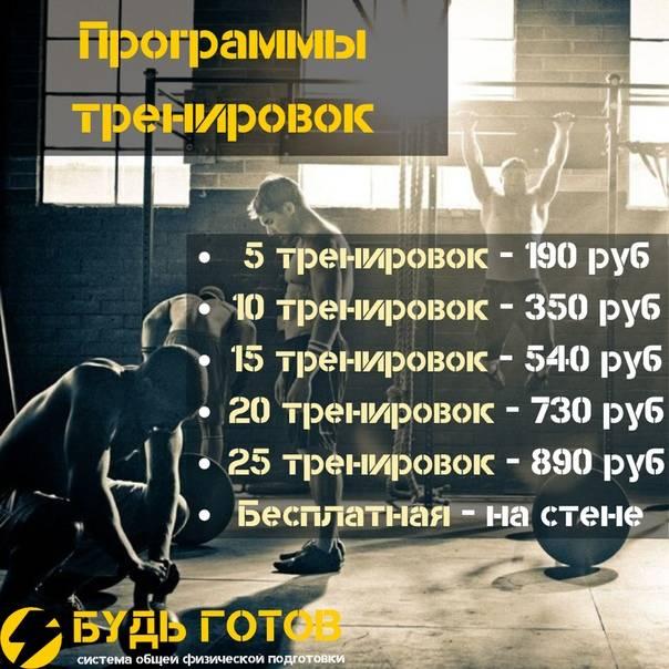 Кроссфит для начинающих: программа тренировок
