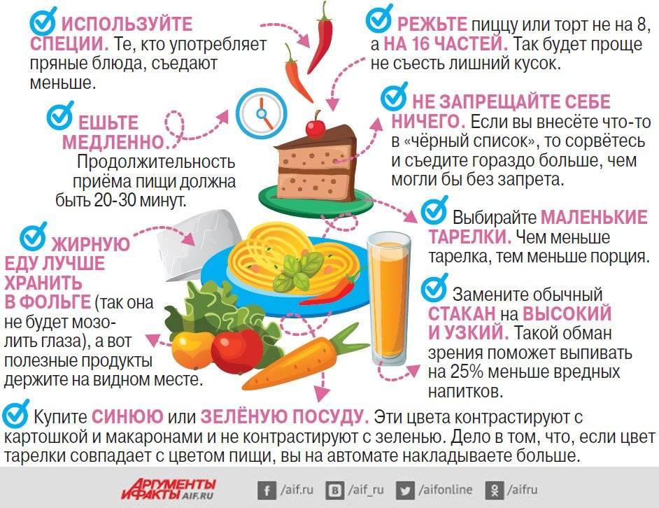 Как быстро набрать вес худым людям