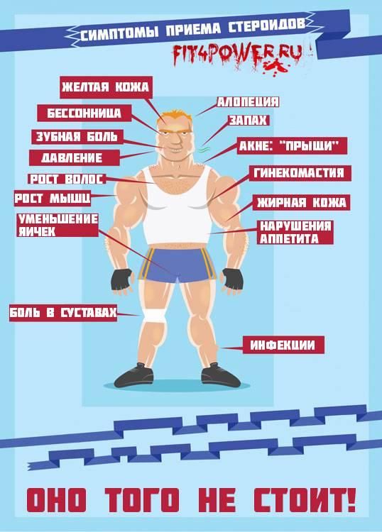 Вред анаболических стероидов - побочные эффекты и зависимость