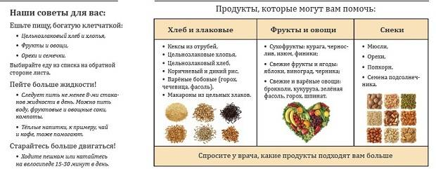 Эффективные домашние средства от запора. бифилакт биота