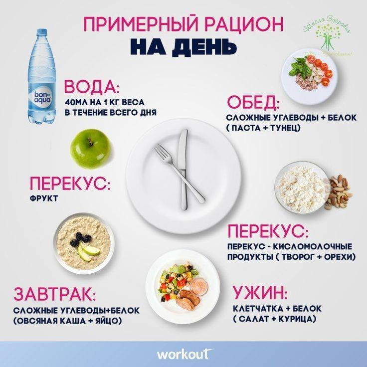 5 признаков здоровой еды