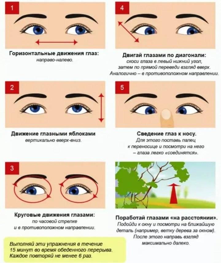 Как сохранить зрение при работе за компьютером - эффективные способы и рекомендации