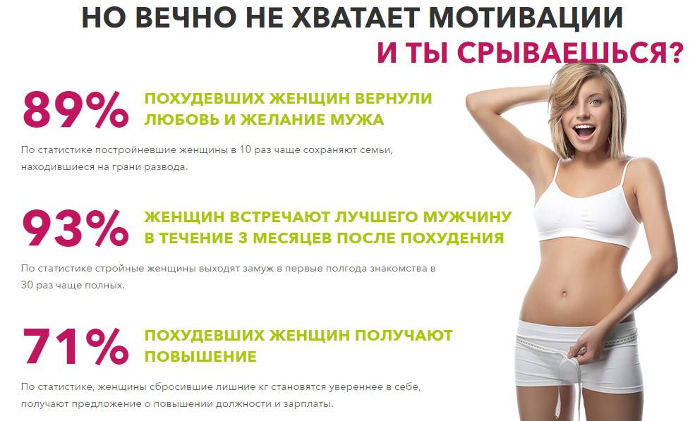 20 мотиваций для похудения на каждый день для женщин и мужчин
