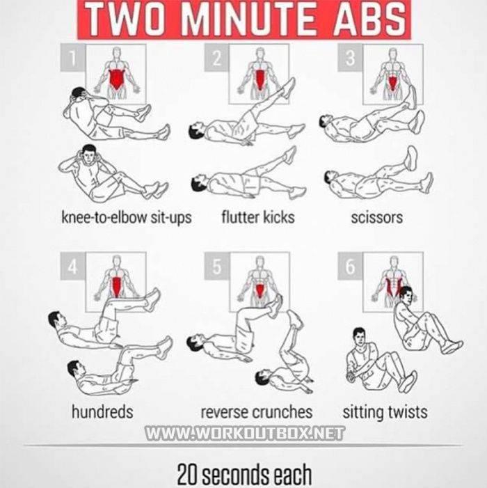 Упражнения для пресса в домашних условиях: 36 эффективных простых упражнений для мышц пресса (таблица/фото/видео)