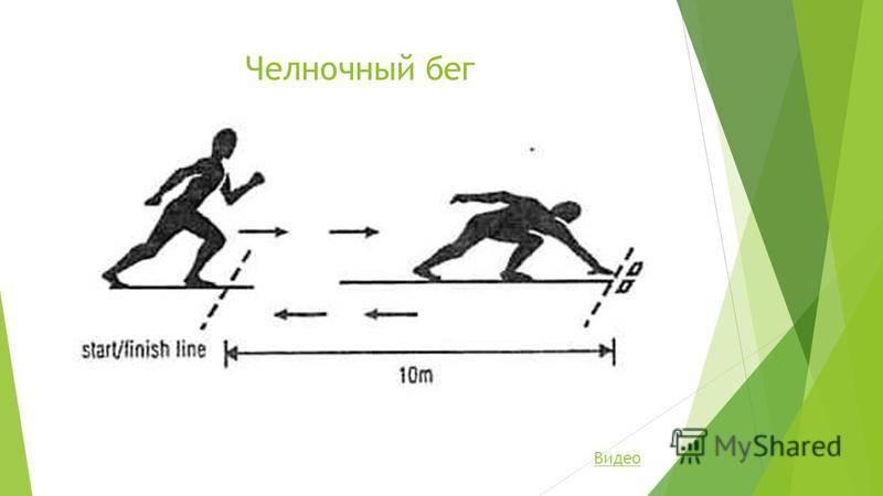 Как правильно бегать 10 по 10