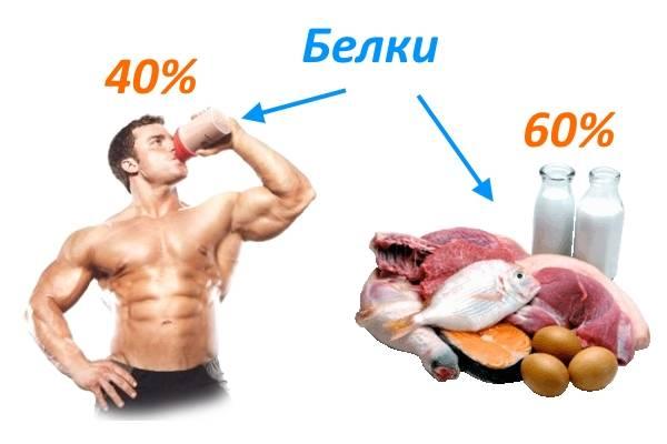 Все про углеводы для набора мышечной массы