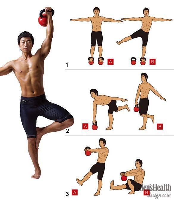 Комплекс упражнений с гирей 16 кг на все группы мышц
