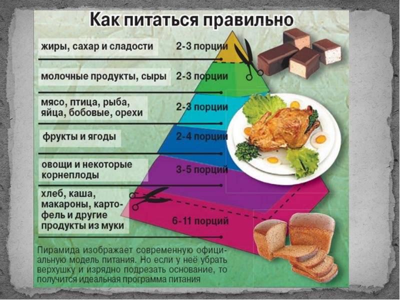 Диета при ожирении: номер диеты, принципы питания, меню и рекомендации врача