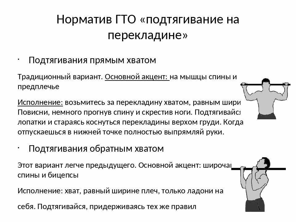 Подтягивание на турнике | гто-нормы.ру