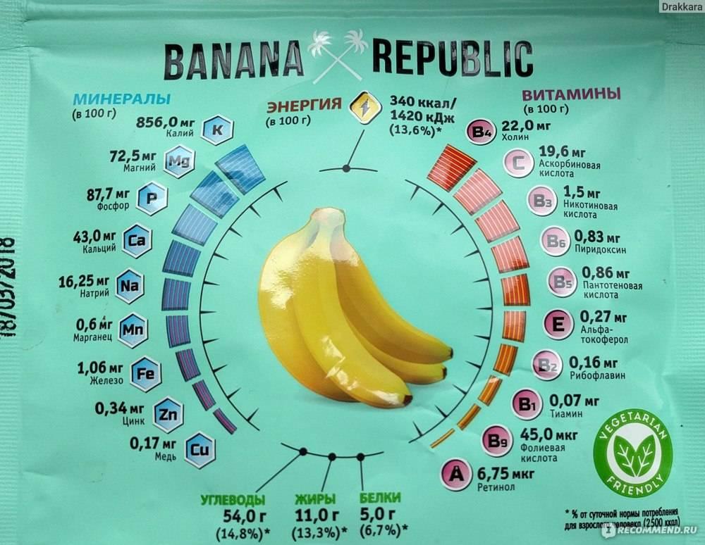 Бананы: польза, состав и калорийность   infoeda.com