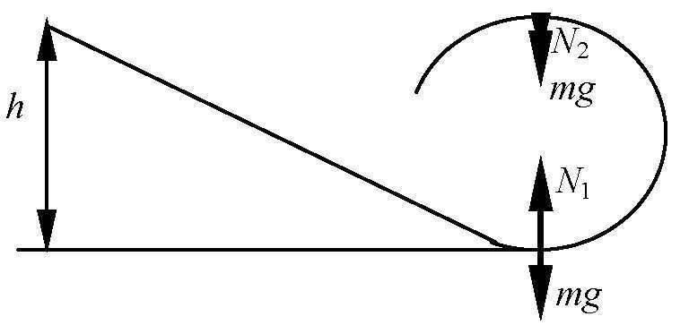 5 способов сдвинуть стрелку весов с мертвой точки