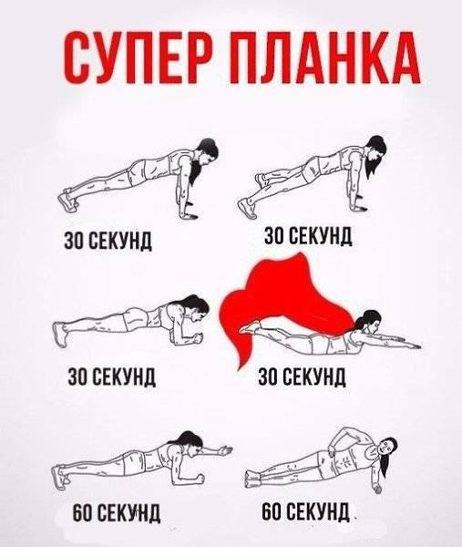 Комплексы упражнений планка