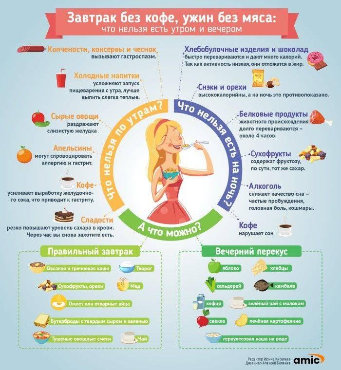 Можно ли пить и есть перед сном на похудении?